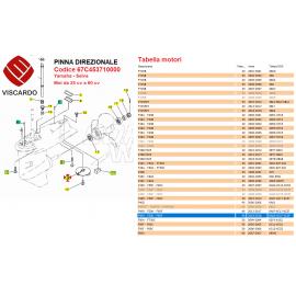 Pinna direzionale anodo Fuoribordo Yamaha e Selva Marine Codice 67C453710000